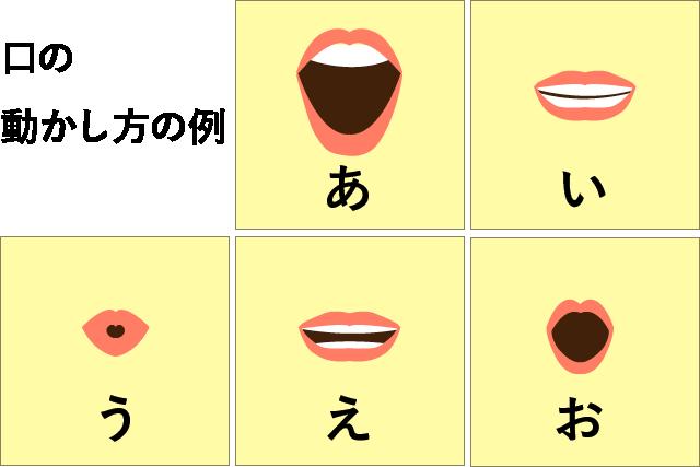 口の動かし方の例