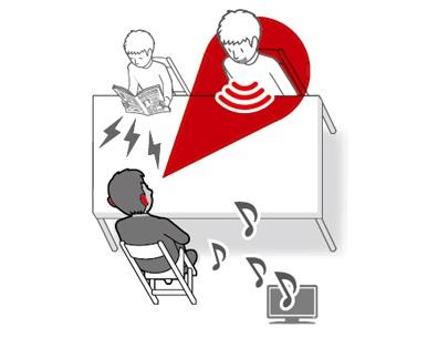 シグニア補聴器のホームページより引用