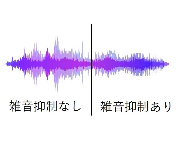 雑音抑制を表す図