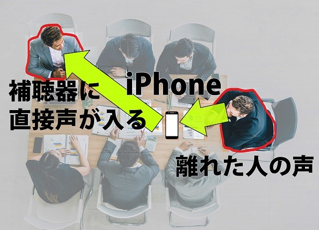 iPhoneのライブリスニング機能を使った様子