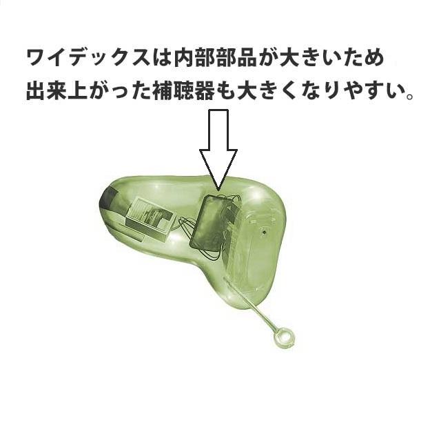 CIC補聴器の内部部品っ像