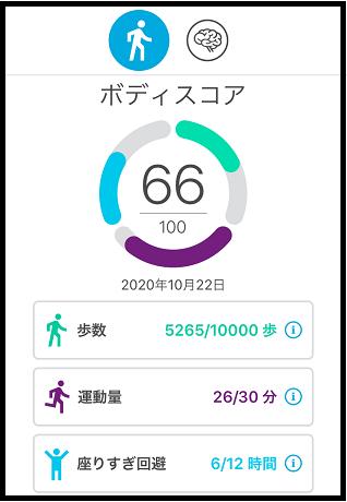 thriveアプリ「ボディスコア」の画面